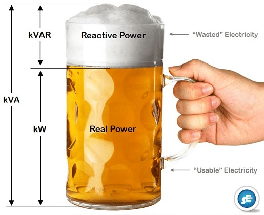 0_1525873219367_Beer+Mug+Analogy+of+Power+Factor+Explanation.jpg