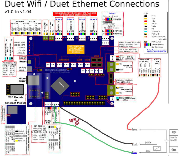 PNP Inductive Sensor and    wiring      Duet3D