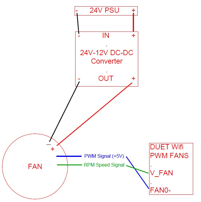 Pwm Fan Wiring - Wiring Diagrams  Pin Pwm Fan Wiring Diagram on