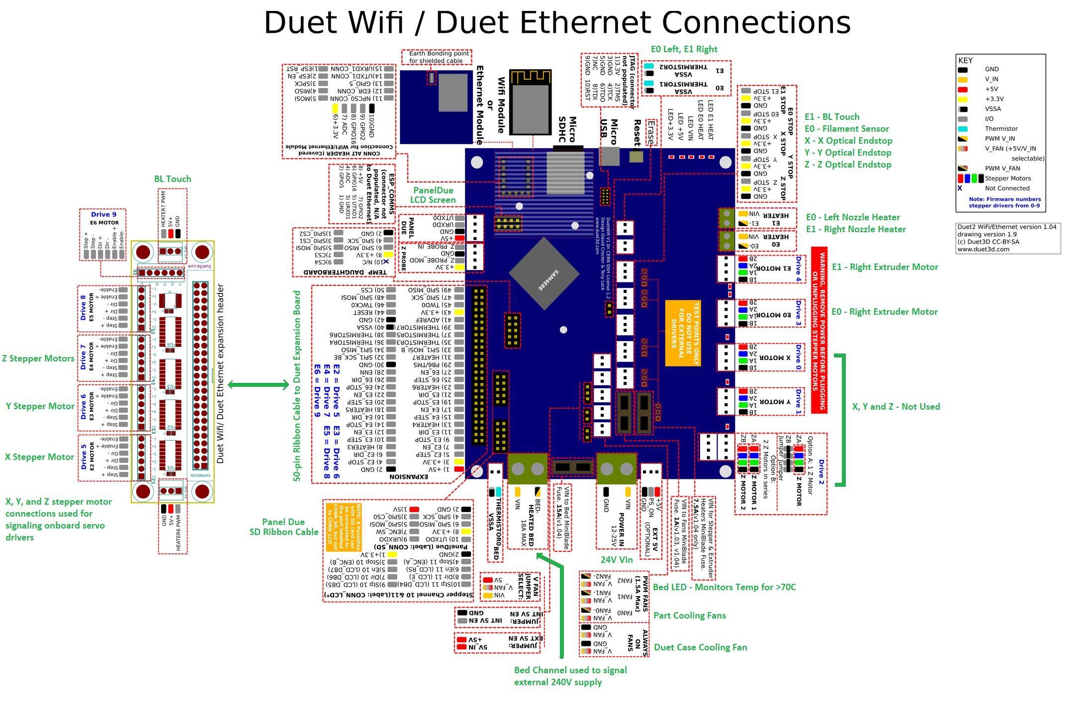 Bltouch Wiring Diagram from forum.duet3d.com